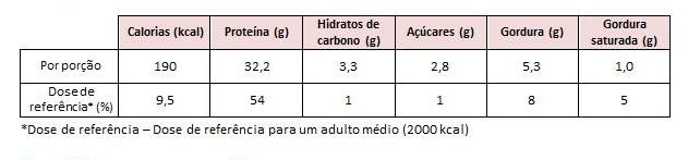Salada de polvo - valor nutricional